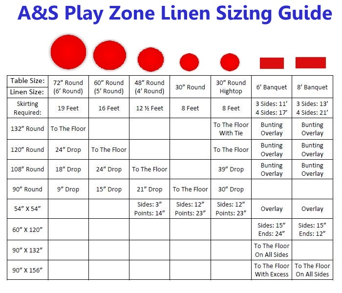 Table Linen Sizing Reference