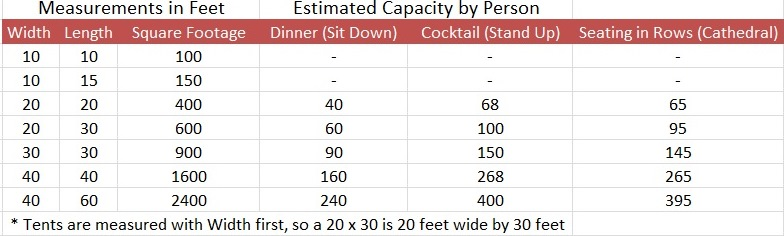 Tent Sizing Reference